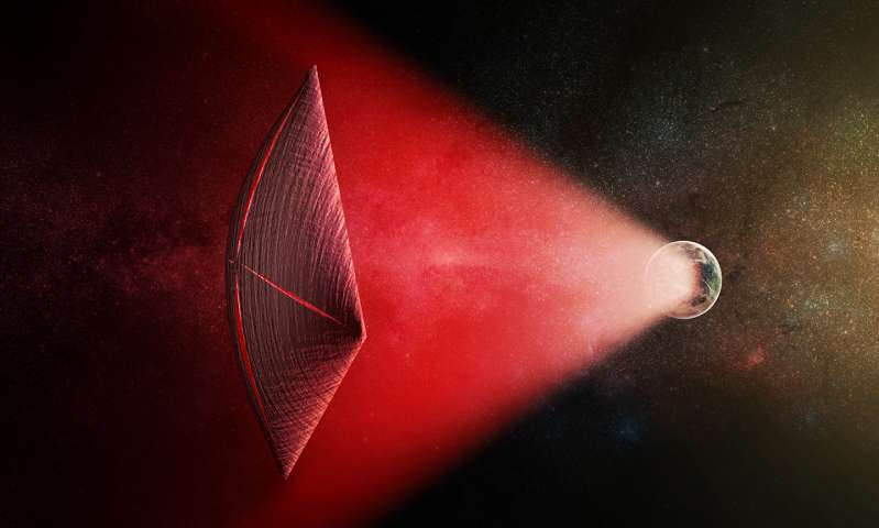An artist's illustration of a light-sail powered by a radio beam (red) generated on the surface of a planet. The leakage from such beams as they sweep across the sky would appear as Fast Radio Bursts (FRBs), similar to the new population of sources that was discovered recently at cosmological distances. Credit: M. Weiss/CfA